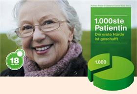 1000. Patientin